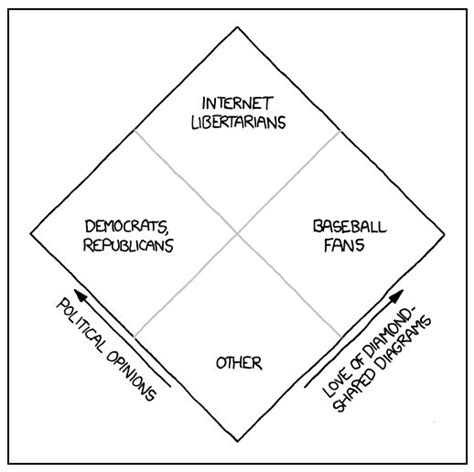 Bobby Tables Xkcd by Xkcd 171 Quotulatiousness