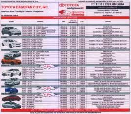 toyota cars pricelist 2014 toyota fortuner philippines price list 2017 2018
