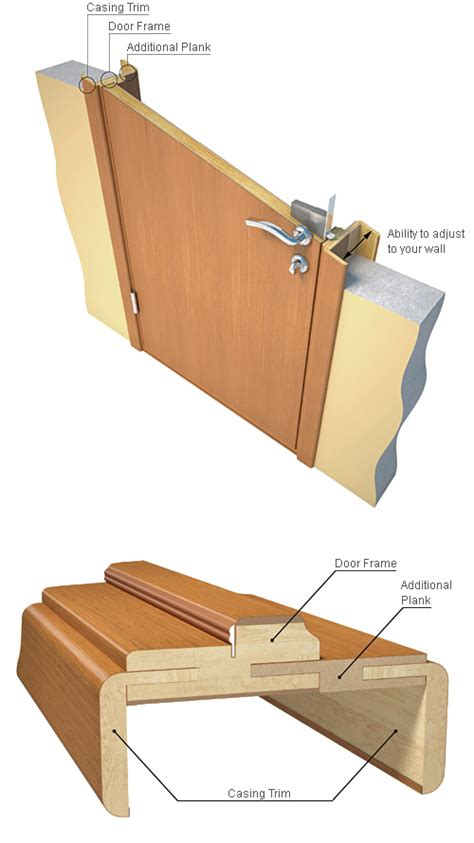 Wide Door Jamb by Frame And Mouldings Modern Interior Doors By Milanodoors