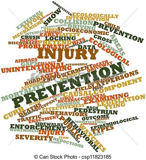Word Blindness Abstract Word Cloud For Injury Prevention With Related