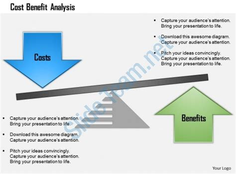 1114 cost benefit analysis powerpoint presentation