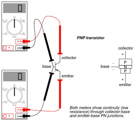 identification and testing of diodes identification and testing of diodes 28 images types of diodes how to test a diode using