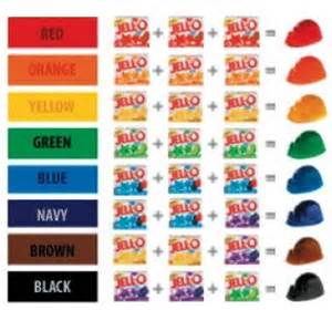 food color combinations jello color chart for mixing got jell o pinterest