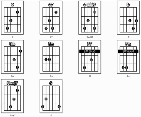 tutorial guitar billionaire i ll follow the sun the beatles guitar tutorial video