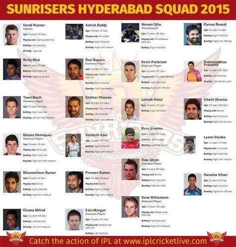 ipl 2016 sunrisers hyderabad team players superhdfx ipl 2016 list calendar template 2016