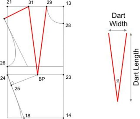 pattern drafting adding darts 36 best images about drafting 101 on pinterest sewing