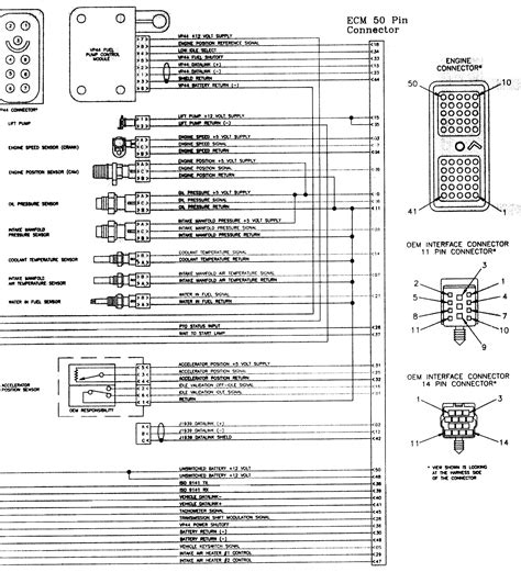 1995 dodge ram 2500 wiring diagram 1995 free engine