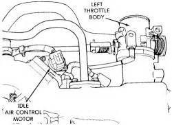repair guides electronic engine controls intake air repair guides electronic engine controls idle air control iac motor autozone com