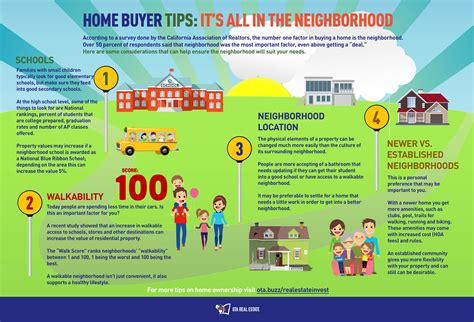things to buy for house it s all in the neighborhood otacademy