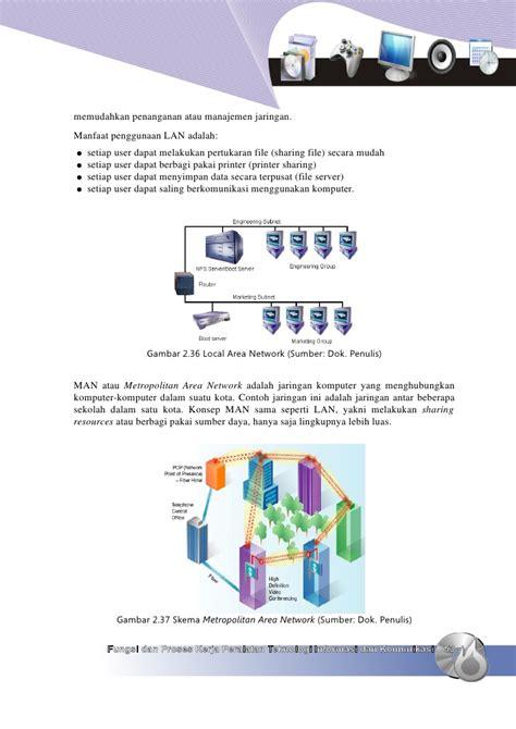 Konsep Penerapan Kimia 1 Smama Kelas X Peminatan Kur 2013 kimia