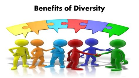 diversity benefits organizations and communities simma diversity in the workplace