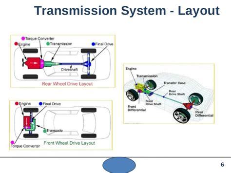 Vehicle Layout Ppt   ppt automobile