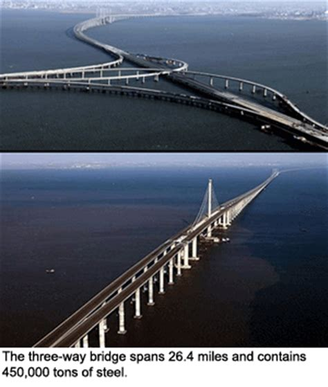qingdao haiwan bridge world s longest sea bridge completed paintsquare news