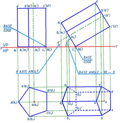 Section Of Solids by Projection Of Solids Section Views