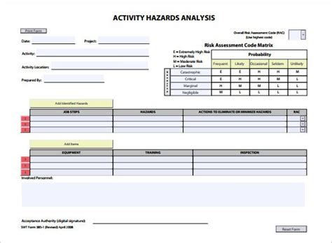 hazard assessment template activity hazard analysis template template design