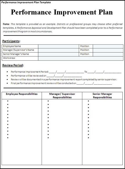 performance improvement plan template helloalive