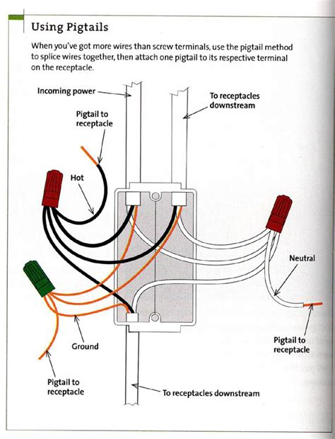 light pigtail wiring diagram get free image