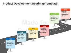 Development Roadmap Template by Roadmap Infographic Template Search Road Map