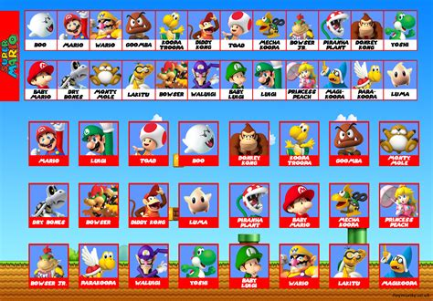 Guess Who by Guess Who Character Sheets Www Pixshark Images