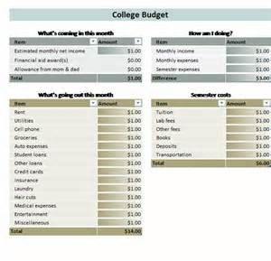 charter school budget template best photos of sle college budget college student