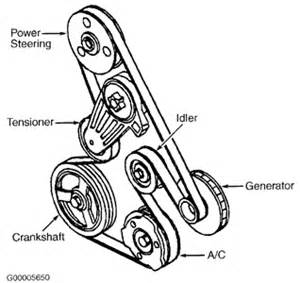 need routing diagram for serpentine belt of 2005 sts fixya