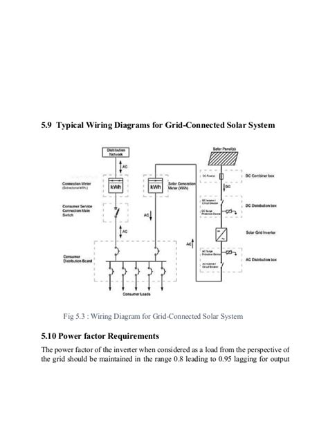 photovoltaic wiring diagrams 28 images solar