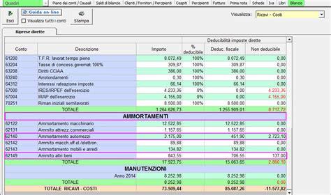 ammortamento arredamento beni materiali gestione calcolo ammortamento contabilit 224