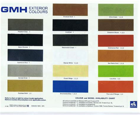 1968 73 holden and torana paint charts paint panel