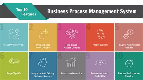 best bpm tools bpm systems check for these 10 features in every bpm you