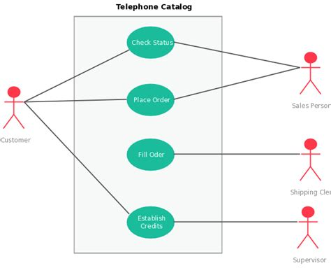 use diagram template use templates to instantly create use diagrams