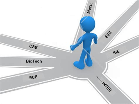 Suitable Mba Branch For Mechanical Engineer by Top Engineering Colleges Of India