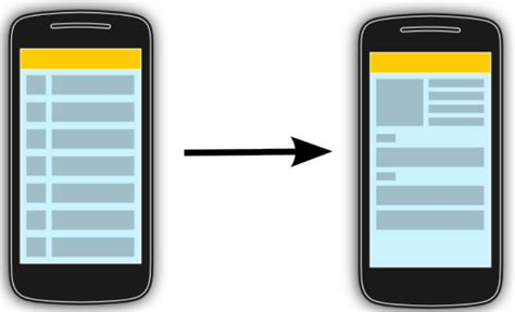 user interface layout in android building dynamic user interfaces in android with fragments