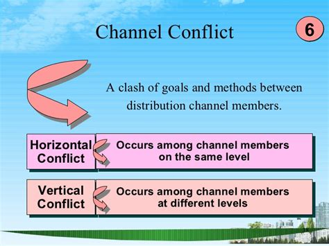Mba Membership Levels by Marketing Channels Scm Ppt Bec Doms Bagalkot Mba