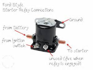 th id oip 7 zdjwzqqmbxcgceffvhpqesdh duraspark wiring diagram duraspark trailer wiring diagram for duraspark wiring wiring diagram starter solenoid