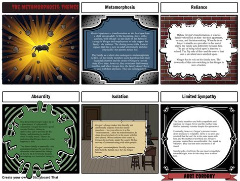 themes in the book metamorphosis the metamorphosis themes storyboard by abaquail
