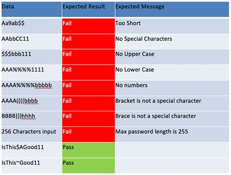 acceptance criteria template choice image templates