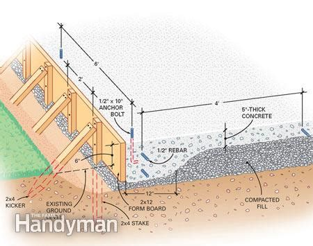 Diy Garage Foundation by Form And Pour A Concrete Slab The Family Handyman