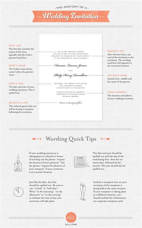 wedding invitation design guide the anatomy of a wedding invitation great wedding