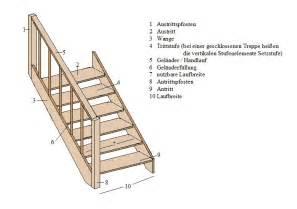 treppe bauanleitung treppen stufen so werden sie berechnet bauen