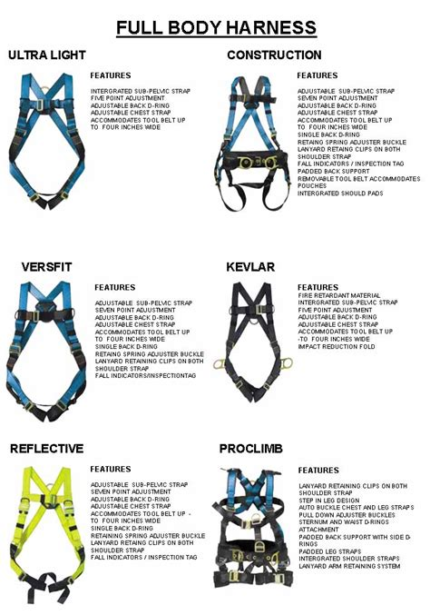 types of harnesses fall arrest specialists toronto cable craft ltd