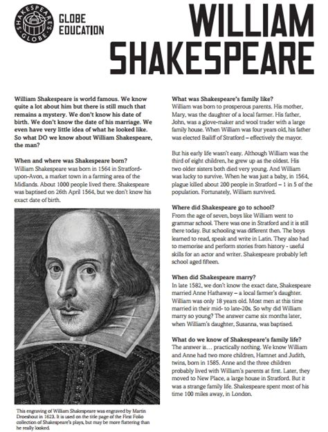 biografia de william shakespeare pensador william shakespeare fact sheets the shakespeare globe
