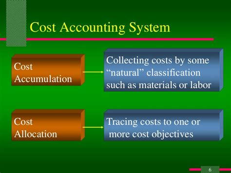 What Are Cost Systems In Mba Program by Cost And Management Accounting Systems A Bc Costig