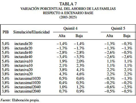 tabla anual impuesto unico 2016 tabla impuestos 2016 chile evaluando reformas tributarias