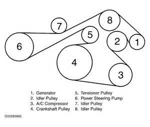 dodge caliber serpentine belt routing diagram dodge