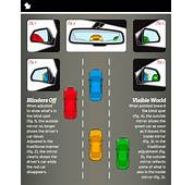 How To Adjust Your Car Mirrors Eliminate Blind Spots