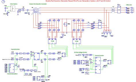 induction generator for renewable energy conversion systems mohamed luthfee cv