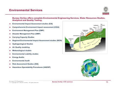 construction environmental management plan template construction environmental management plan template 28