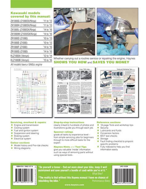 2003 kawasaki z1000 wiring diagram ex250 wiring diagram