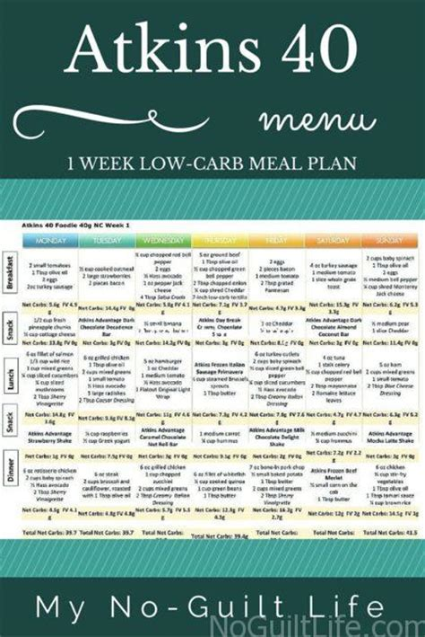 atkins induction phase menu plan atkins 40 low carb lower number on the scale my no guilt my no guilt