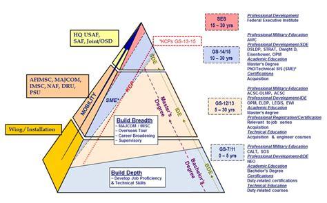 100 professional entry level civil engineer sle construction estimator cover letter